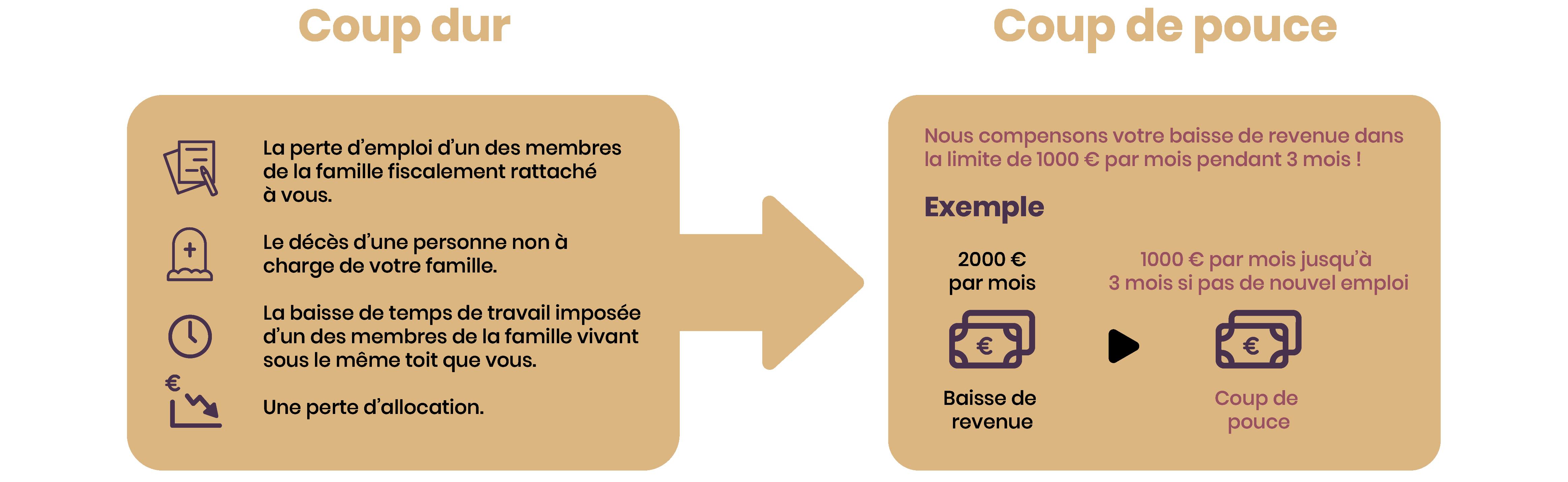 EXEMPLE DE GARANTIE_Plan de travail 1 copie (1)